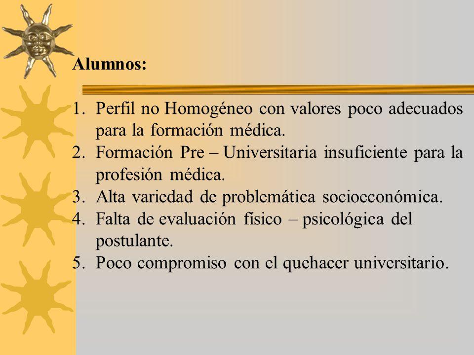 Alumnos: 1.Perfil no Homogéneo con valores poco adecuados para la formación médica.