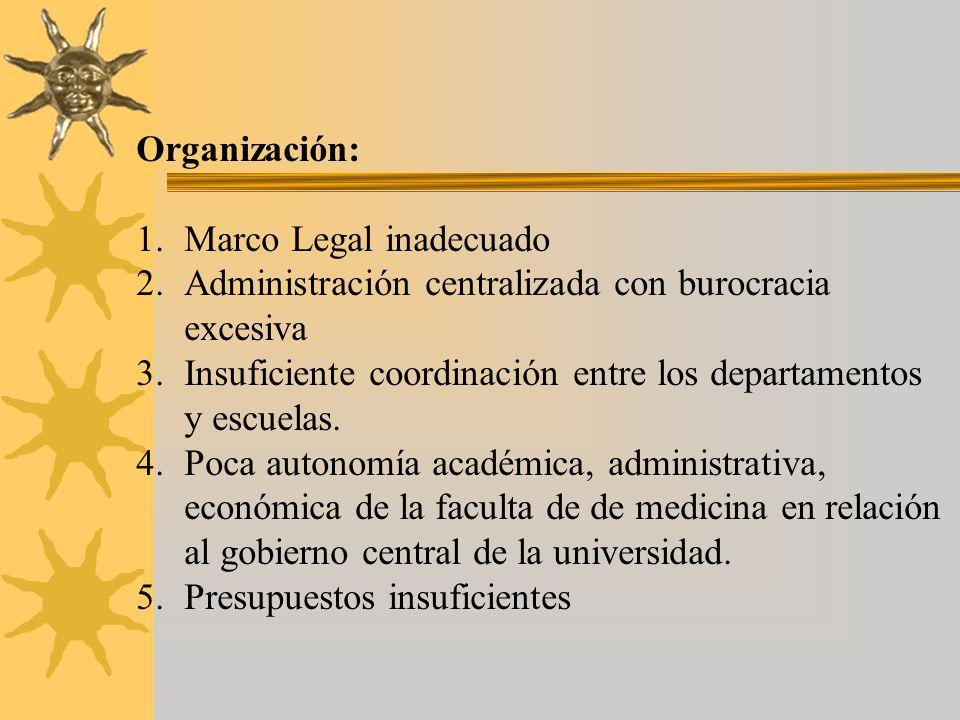 Organización: 1.Marco Legal inadecuado 2.Administración centralizada con burocracia excesiva 3.Insuficiente coordinación entre los departamentos y escuelas.