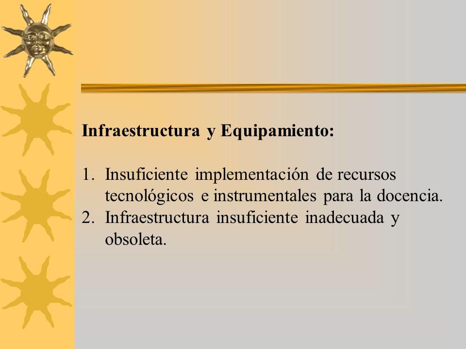 Infraestructura y Equipamiento: 1.Insuficiente implementación de recursos tecnológicos e instrumentales para la docencia.