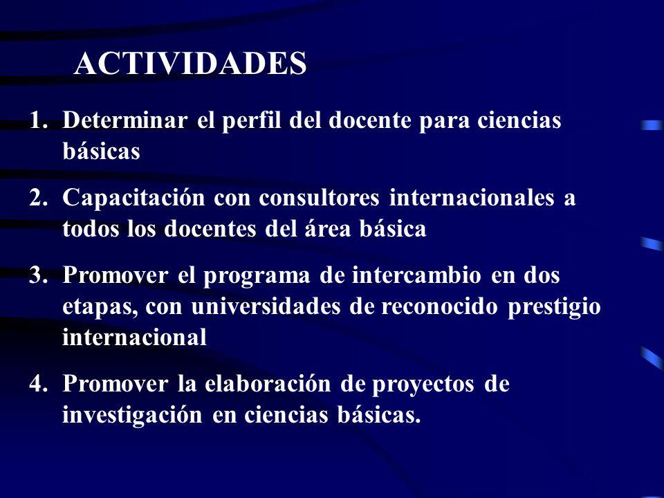 HERRAMIENTAS NECESARIAS 1.Expertos y consultores internacionales 2.Laboratorios especializados 3.Acceso a biblioteca virtual