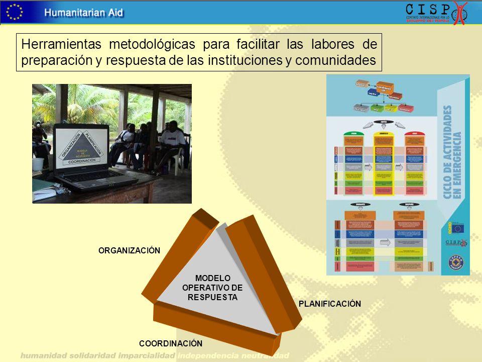 Herramientas metodológicas para facilitar las labores de preparación y respuesta de las instituciones y comunidades COORDINACIÓN PLANIFICACIÓN ORGANIZ