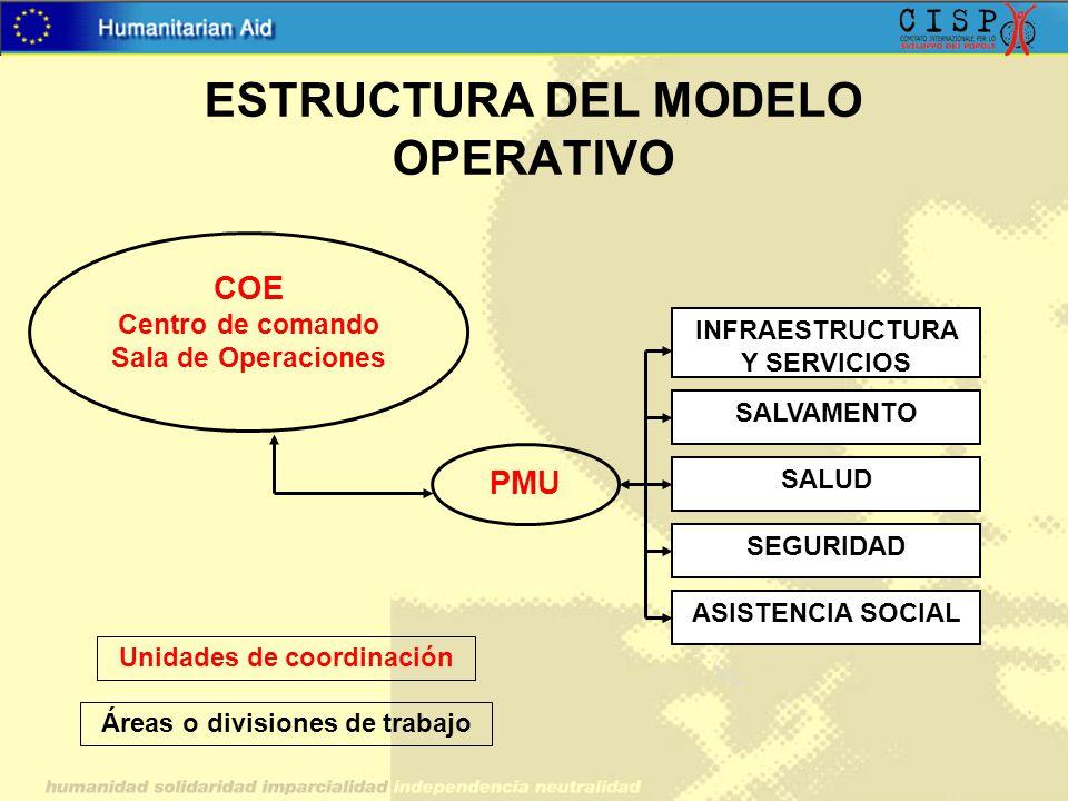COE Centro de comando Sala de Operaciones PMU SALVAMENTO INFRAESTRUCTURA Y SERVICIOS SALUD SEGURIDAD ASISTENCIA SOCIAL ESTRUCTURA DEL MODELO OPERATIVO