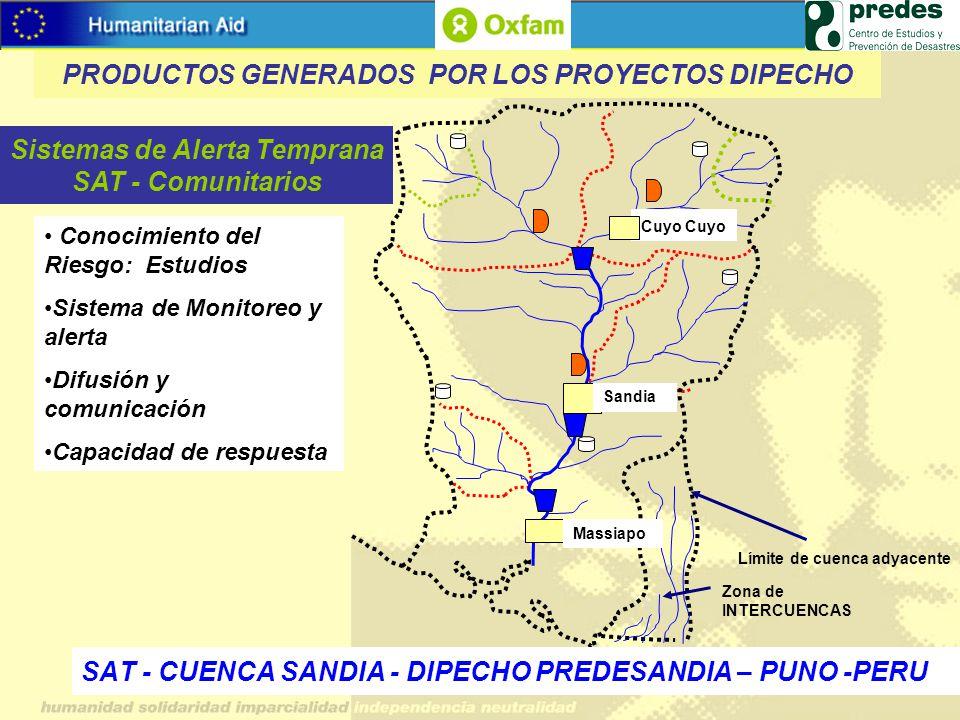 SAT - CUENCA SANDIA - DIPECHO PREDESANDIA – PUNO -PERU Límite de cuenca adyacente Zona de INTERCUENCAS Cuyo PRODUCTOS GENERADOS POR LOS PROYECTOS DIPE