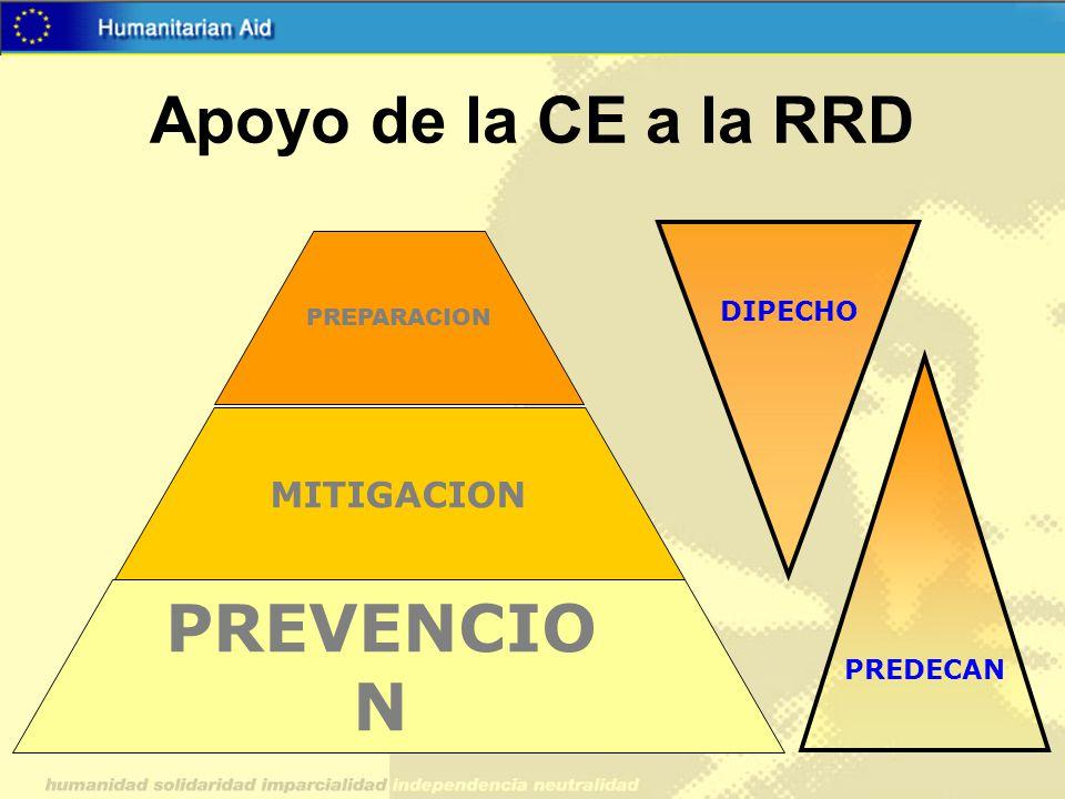 Apoyo de la CE a la RRD PREPARACION MITIGACION PREVENCIO N PREDECAN DIPECHO