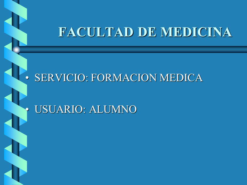 FACULTAD DE MEDICINA SERVICIO: FORMACION MEDICASERVICIO: FORMACION MEDICA USUARIO: ALUMNOUSUARIO: ALUMNO