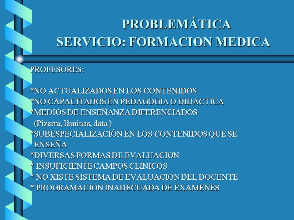 PROBLEMÁTICA SERVICIO: FORMACION MEDICA PROFESORES: *NO ACTUALIZADOS EN LOS CONTENIDOS *NO CAPACITADOS EN PEDAGOGIA O DIDACTICA *MEDIOS DE ENSEÑANZA D