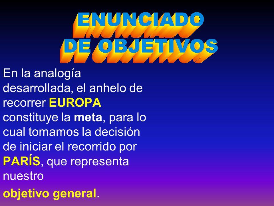 En la analogía desarrollada, el anhelo de recorrer EUROPA constituye la meta, para lo cual tomamos la decisión de iniciar el recorrido por PARÍS, que