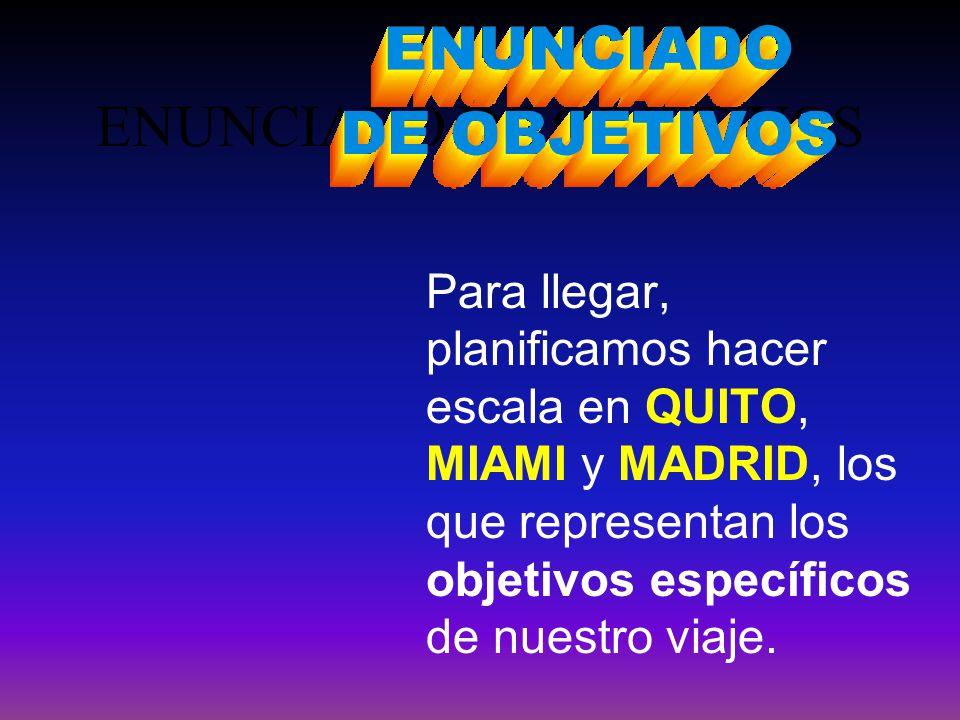 ENUNCIADO DE OBJETIVOS Para llegar, planificamos hacer escala en QUITO, MIAMI y MADRID, los que representan los objetivos específicos de nuestro viaje