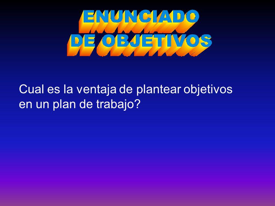Cual es la ventaja de plantear objetivos en un plan de trabajo?