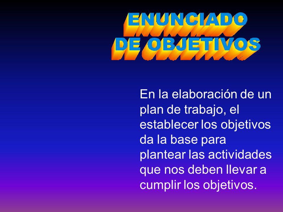 En la elaboración de un plan de trabajo, el establecer los objetivos da la base para plantear las actividades que nos deben llevar a cumplir los objet