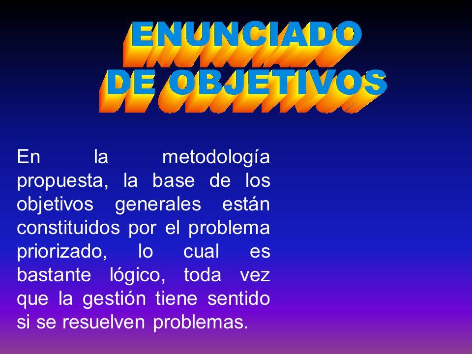 En la metodología propuesta, la base de los objetivos generales están constituidos por el problema priorizado, lo cual es bastante lógico, toda vez qu