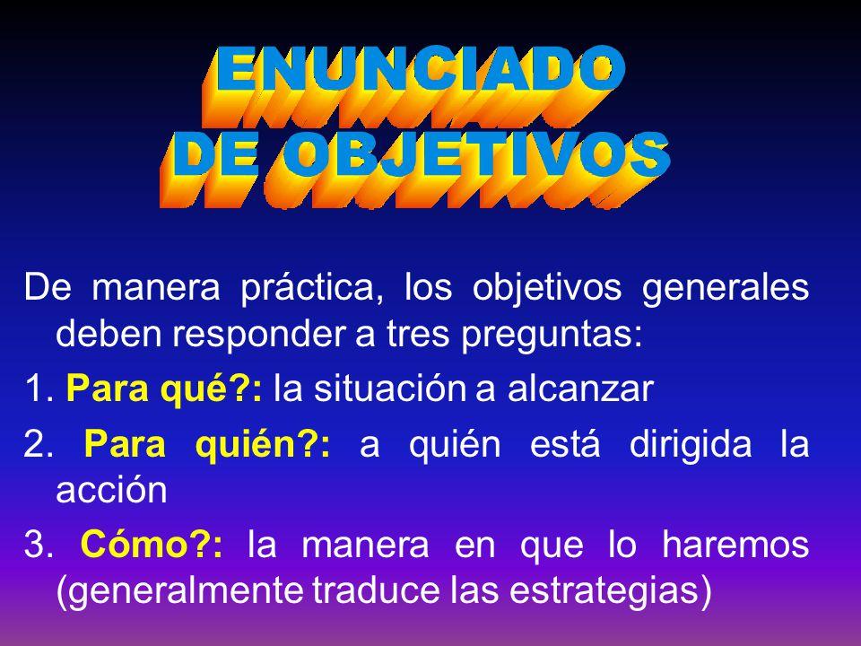 De manera práctica, los objetivos generales deben responder a tres preguntas: 1. Para qué?: la situación a alcanzar 2. Para quién?: a quién está dirig