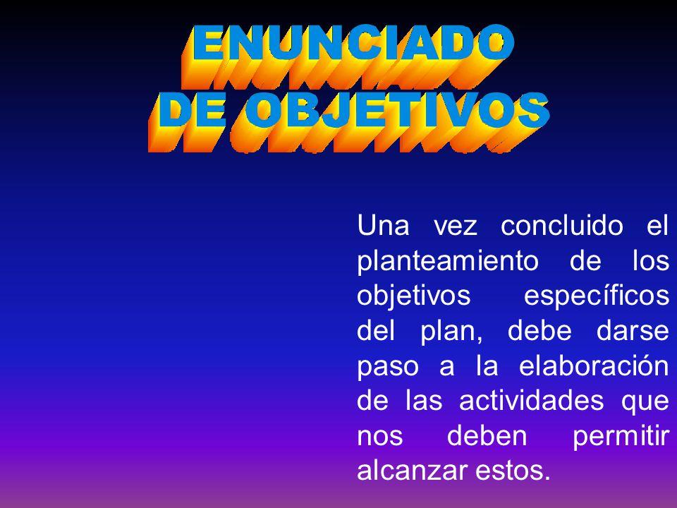 Una vez concluido el planteamiento de los objetivos específicos del plan, debe darse paso a la elaboración de las actividades que nos deben permitir a
