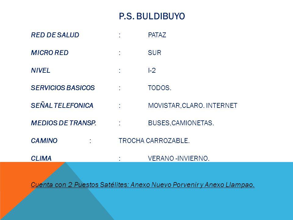 P.S. BULDIBUYO RED DE SALUD:PATAZ MICRO RED: SUR NIVEL: I-2 SERVICIOS BASICOS: TODOS. SEÑAL TELEFONICA: MOVISTAR,CLARO. INTERNET MEDIOS DE TRANSP.:BUS