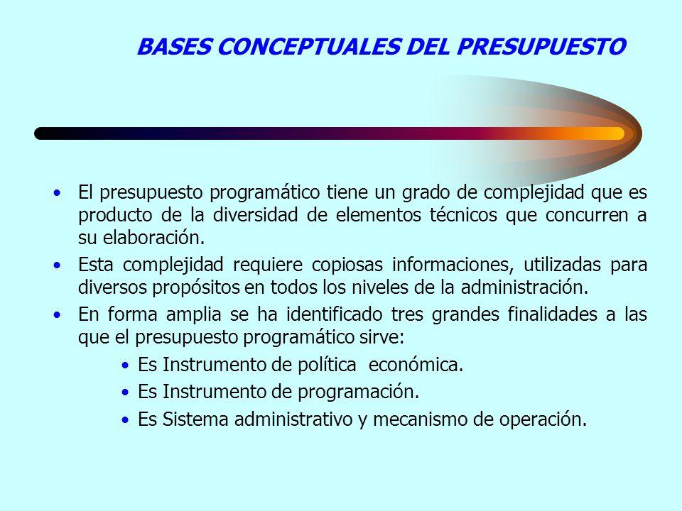 BASES CONCEPTUALES DEL PRESUPUESTO El presupuesto programático tiene un grado de complejidad que es producto de la diversidad de elementos técnicos que concurren a su elaboración.