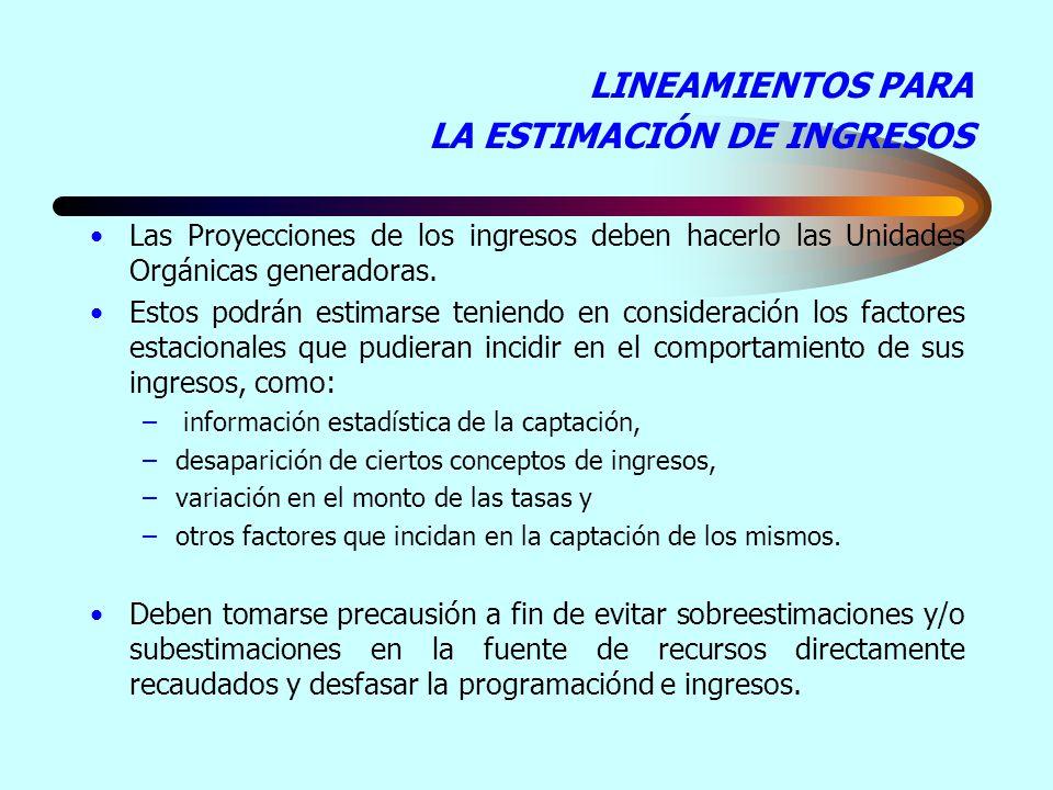 LINEAMIENTOS PARA LA ESTIMACIÓN DE INGRESOS Las Proyecciones de los ingresos deben hacerlo las Unidades Orgánicas generadoras.