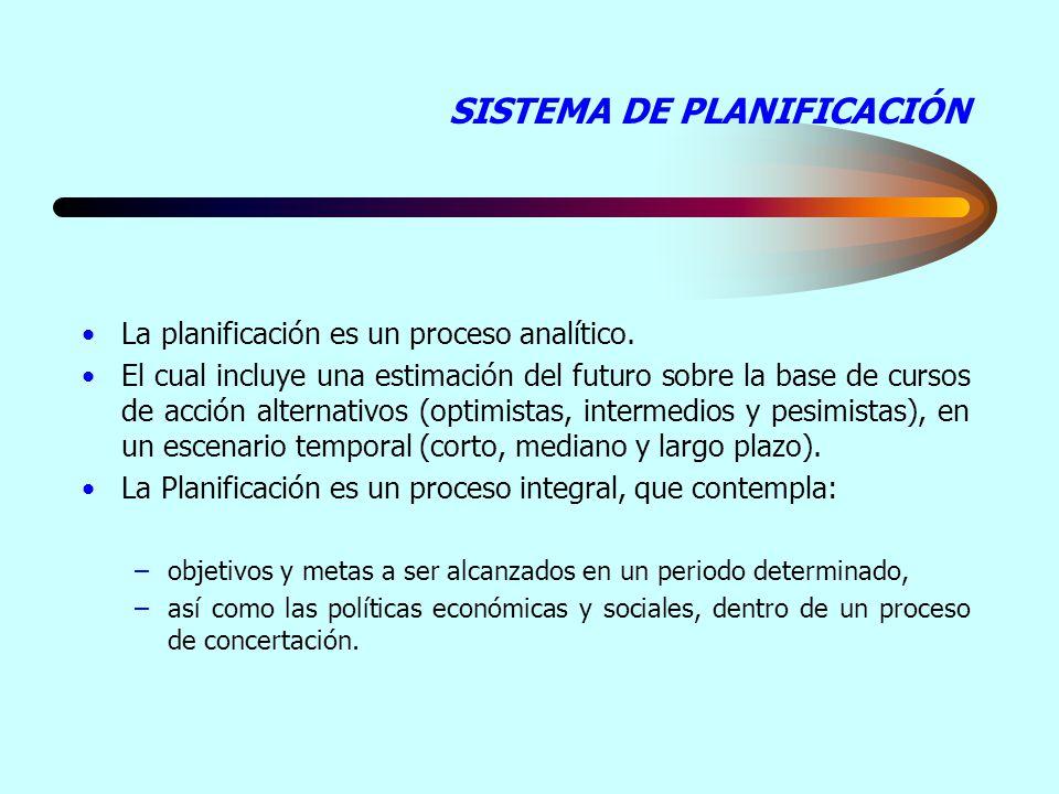 SISTEMA DE PLANIFICACIÓN La planificación es un proceso analítico.