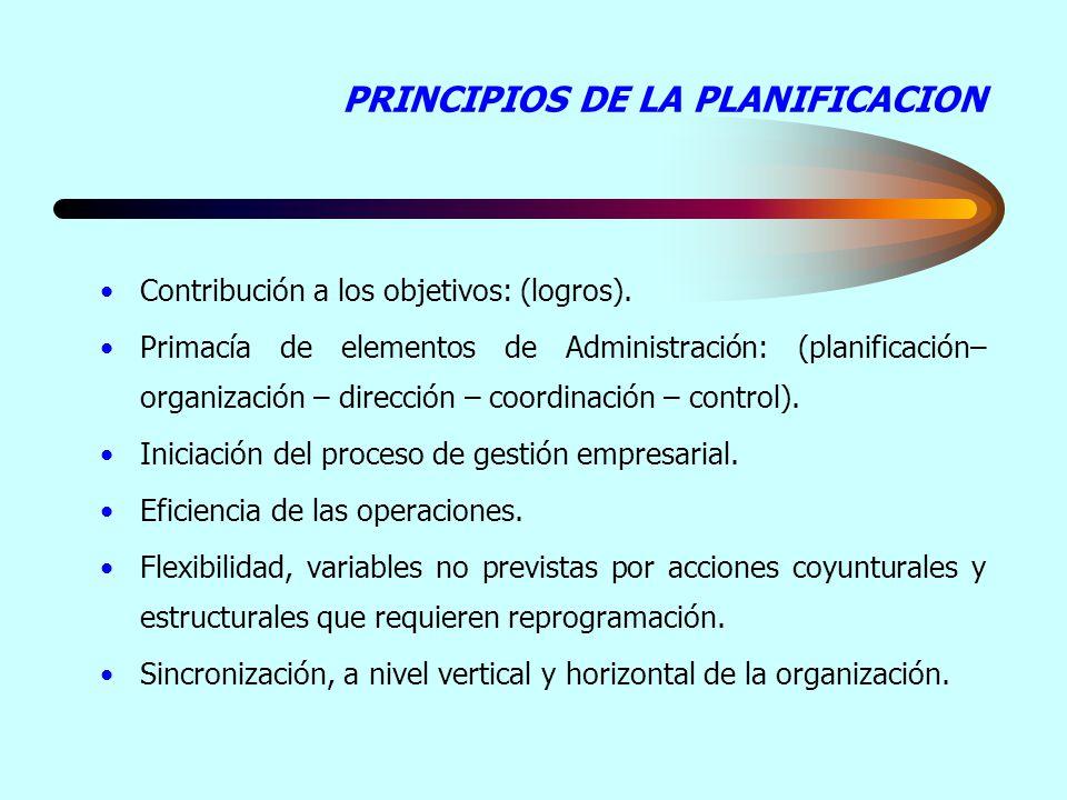 PRINCIPIOS DE LA PLANIFICACION Contribución a los objetivos: (logros).