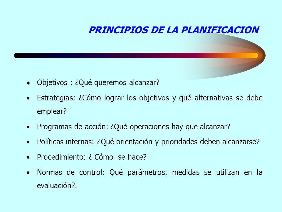 PRINCIPIOS DE LA PLANIFICACION Objetivos : ¿Qué queremos alcanzar.