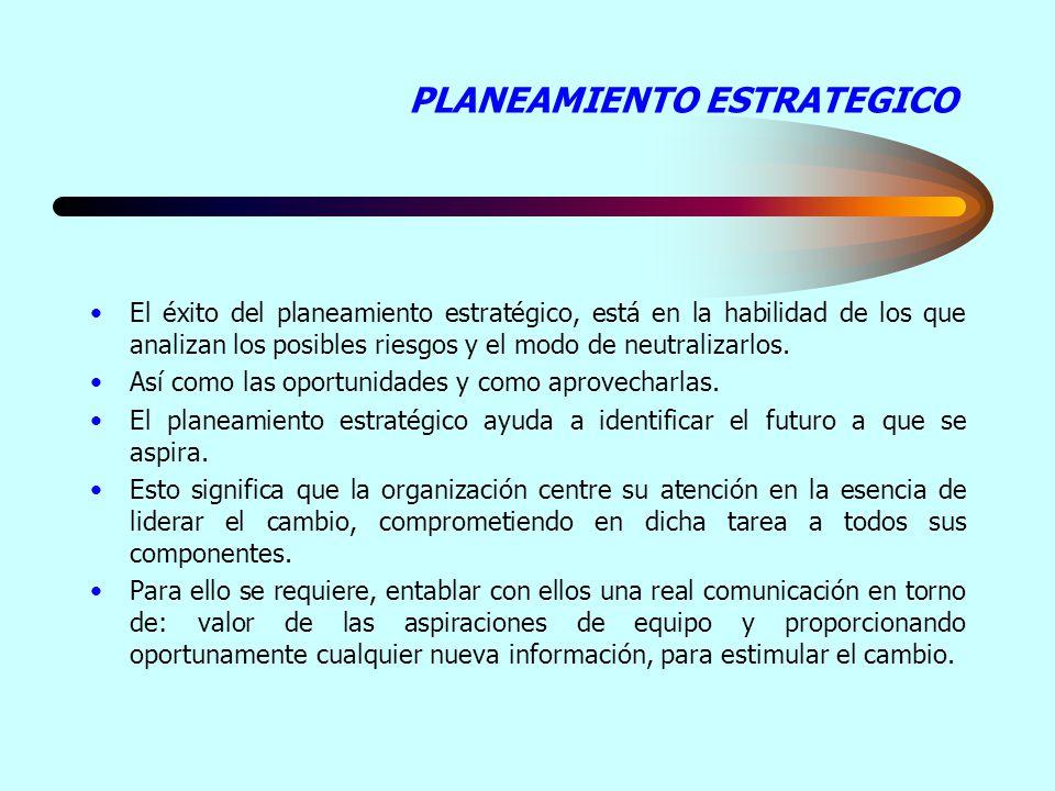 PLANEAMIENTO ESTRATEGICO El éxito del planeamiento estratégico, está en la habilidad de los que analizan los posibles riesgos y el modo de neutralizarlos.