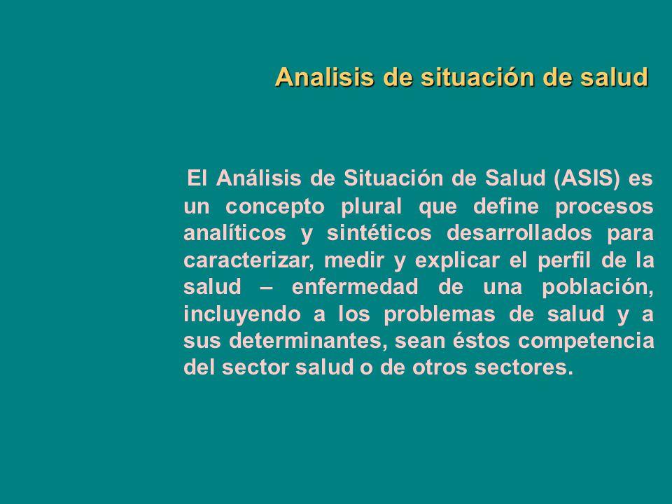 El Análisis de Situación de Salud (ASIS) es un concepto plural que define procesos analíticos y sintéticos desarrollados para caracterizar, medir y ex
