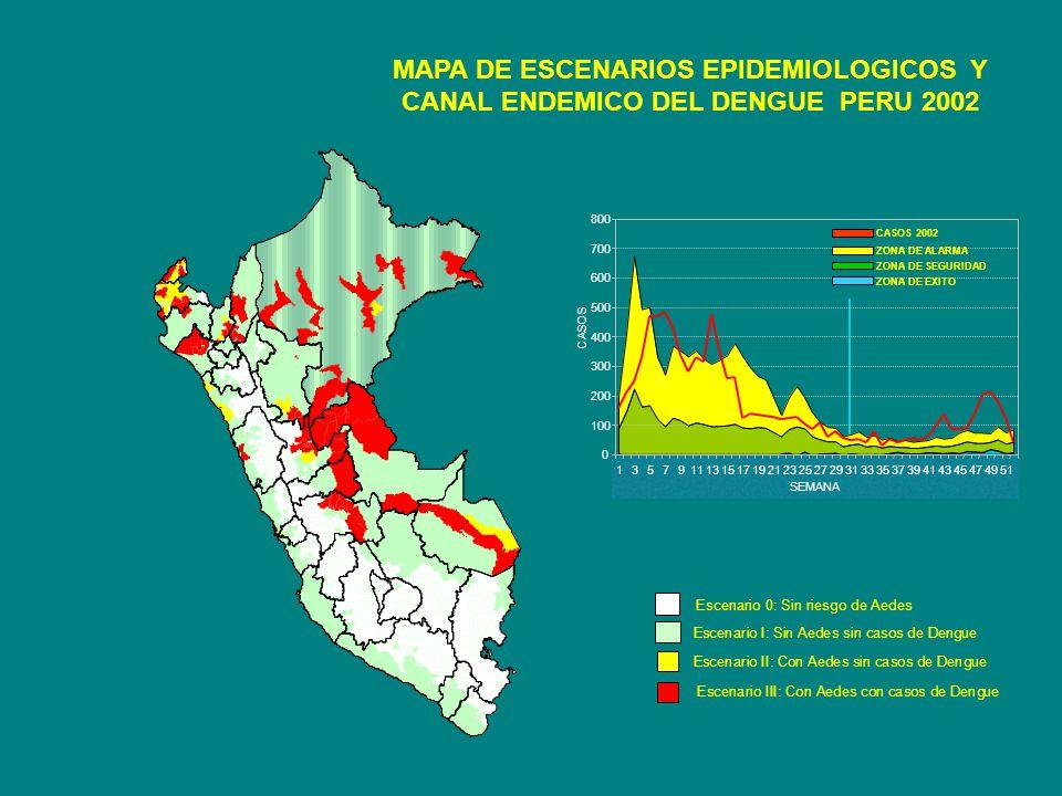 MAPA DE ESCENARIOS EPIDEMIOLOGICOS Y CANAL ENDEMICO DEL DENGUE PERU 2002