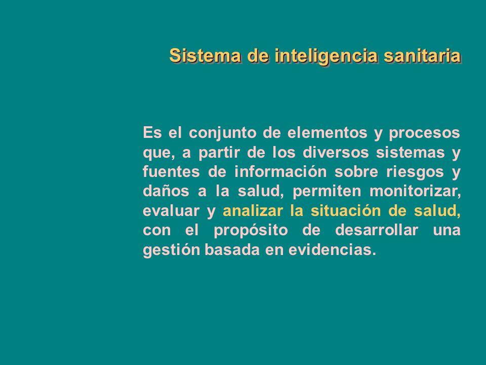 Sistema de inteligencia sanitaria Es el conjunto de elementos y procesos que, a partir de los diversos sistemas y fuentes de información sobre riesgos
