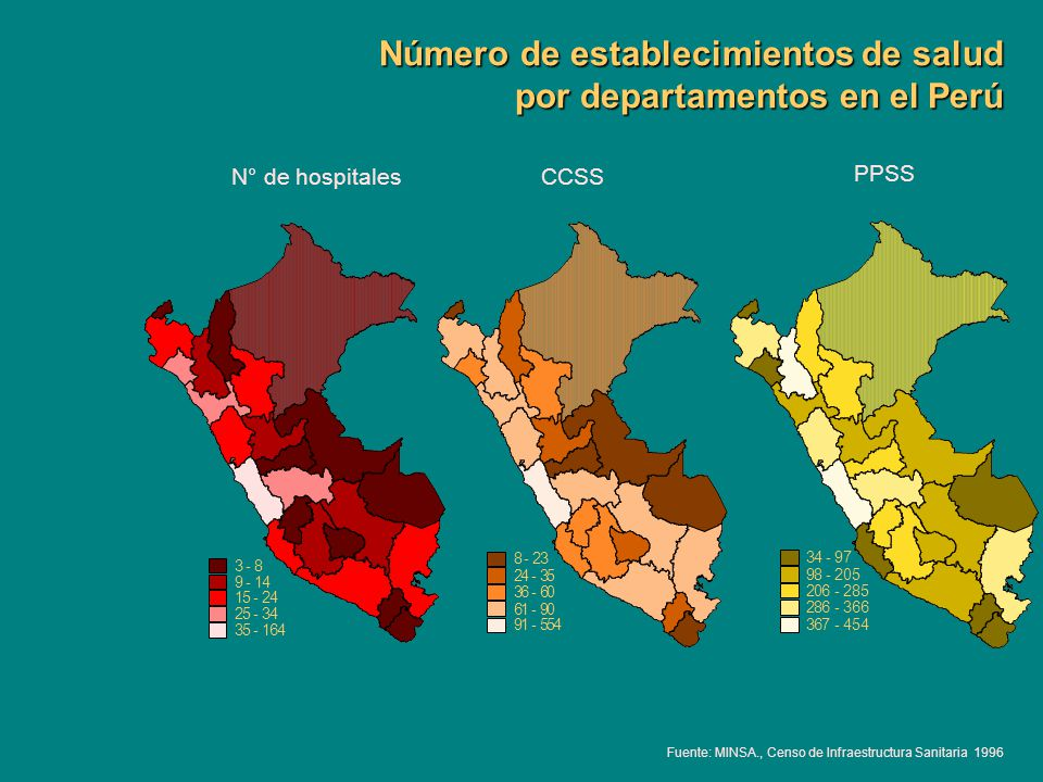 Número de establecimientos de salud por departamentos en el Perú Fuente: MINSA., Censo de Infraestructura Sanitaria 1996 N° de hospitalesCCSS PPSS 3 -