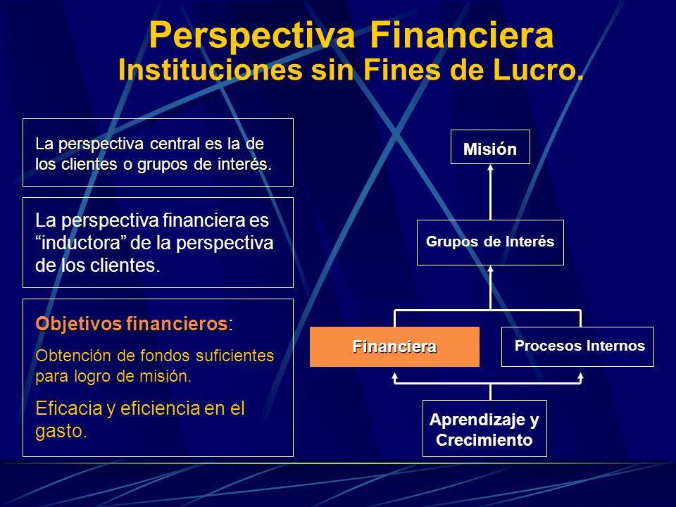 Finanzas y ciclo de vida Los objetivos financieros pueden diferir considerablemente en cada fase del ciclo de vida de un negocio o producto.