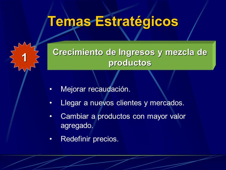 Temas Estratégicos Reducción de costos y mejorar la productividad 2 Esfuerzos para reducir los costos directos de los productos o servicios.