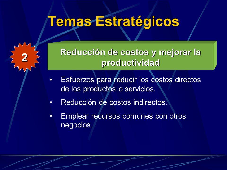 Costos y calidad B F E P Costo Tiempo P = Costos de Prevención E = Costos de evaluación F = Costos por fallas B = Costo básico de la actividad normal