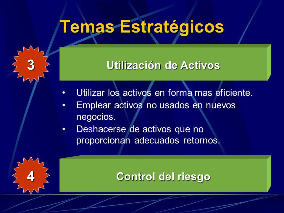 Traducir la estrategia a términos operacionales ESTRATEGIA Equipo directivo Presupuestos e inversiones de capital Recursos humanos Unidades de negocios Tecnología de la información