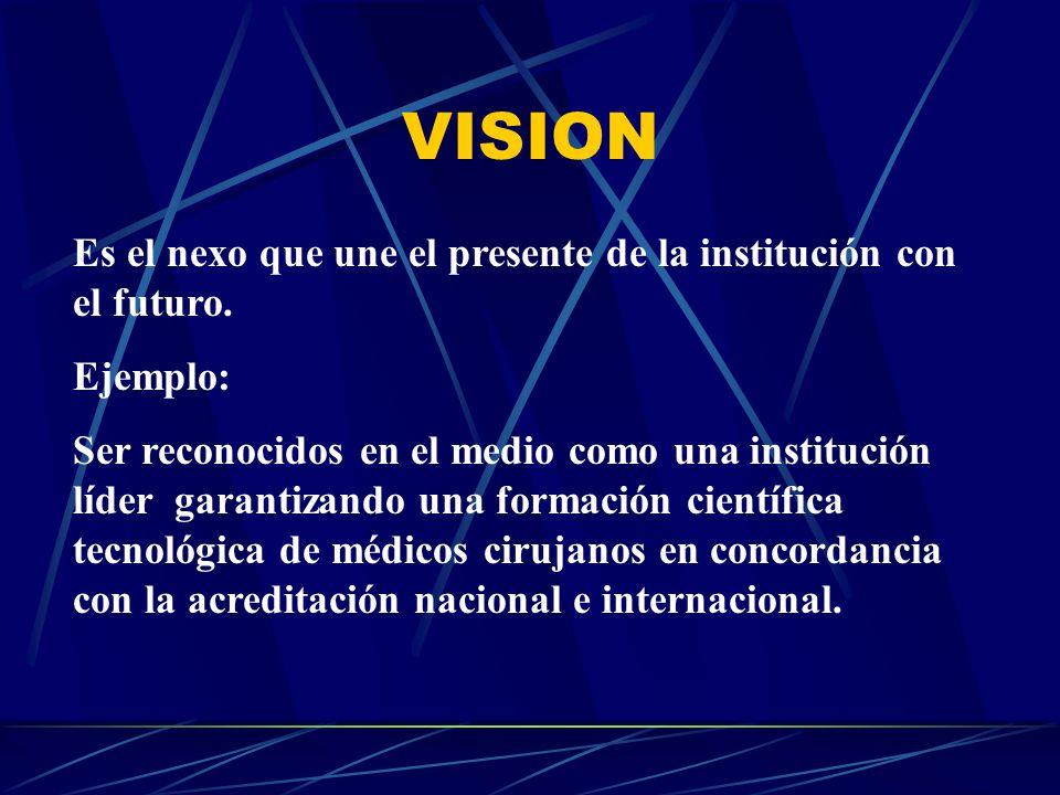 VISION Es el nexo que une el presente de la institución con el futuro. Ejemplo: Ser reconocidos en el medio como una institución líder garantizando un