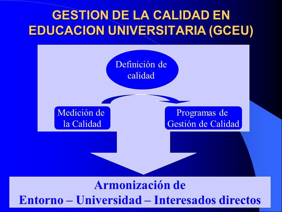 Medición de la Calidad Programas de Gestión de Calidad Armonización de Entorno – Universidad – Interesados directos Definición de calidad GESTION DE LA CALIDAD EN EDUCACION UNIVERSITARIA (GCEU)