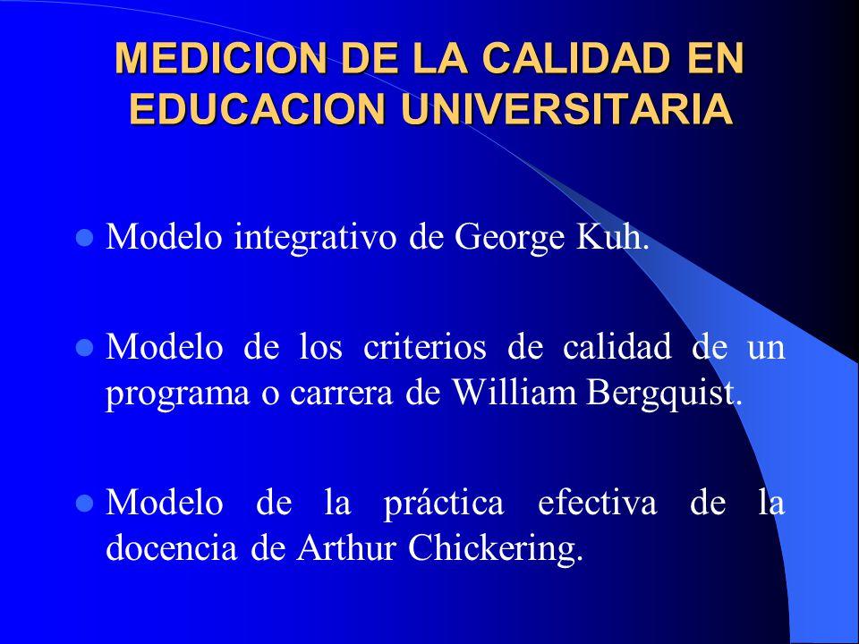 MEDICION DE LA CALIDAD EN EDUCACION UNIVERSITARIA Modelo integrativo de George Kuh.