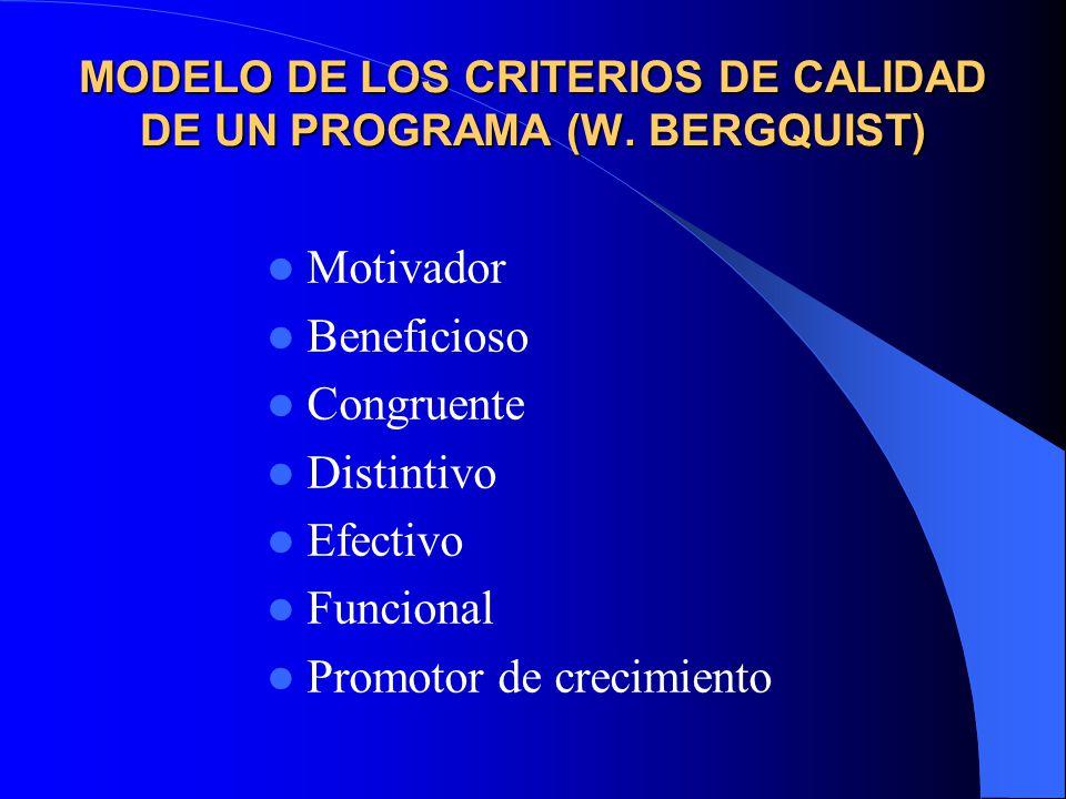 MODELO DE LOS CRITERIOS DE CALIDAD DE UN PROGRAMA (W.