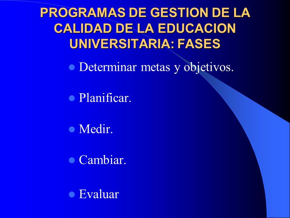 PROGRAMAS DE GESTION DE LA CALIDAD DE LA EDUCACION UNIVERSITARIA: FASES Determinar metas y objetivos.