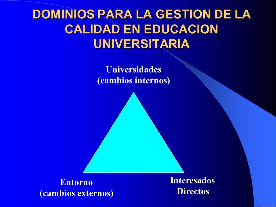 DOMINIOS PARA LA GESTION DE LA CALIDAD EN EDUCACION UNIVERSITARIA Entorno (cambios externos) Universidades (cambios internos) Interesados Directos