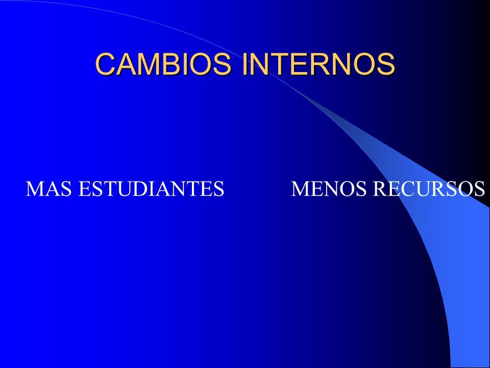 CAMBIOS INTERNOS MAS ESTUDIANTES MENOS RECURSOS