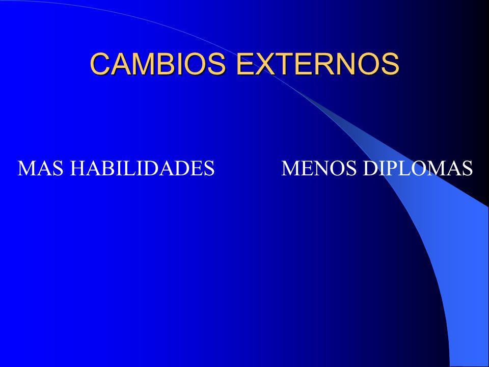 CAMBIOS EXTERNOS MAS HABILIDADES MENOS DIPLOMAS