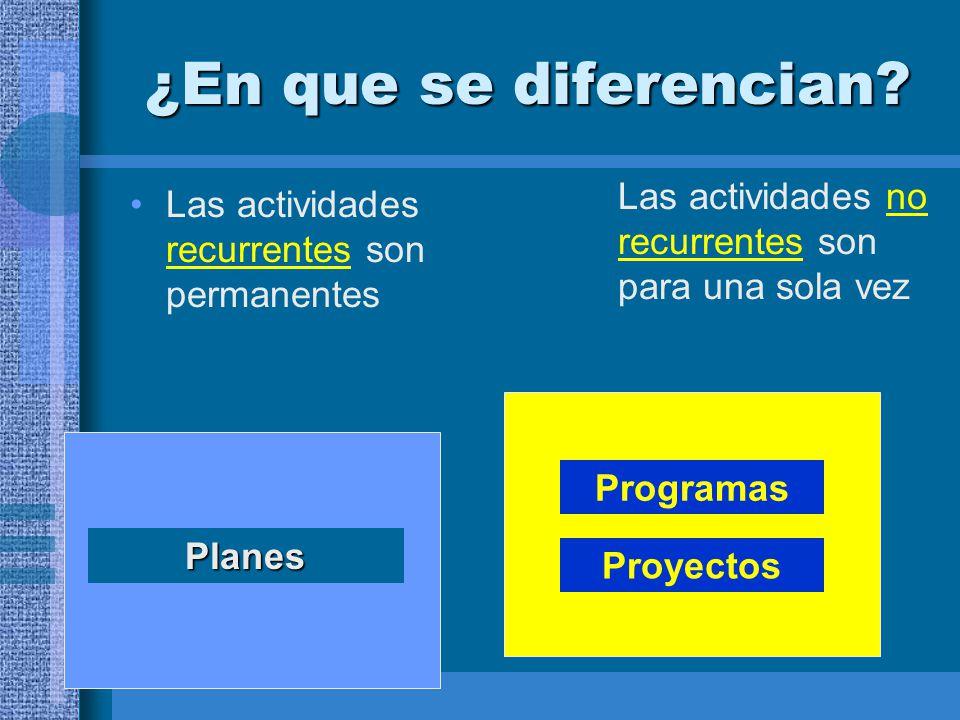 ¿En que se diferencian? Las actividades recurrentes son permanentes Las actividades no recurrentes son para una sola vez Programas Proyectos Planes