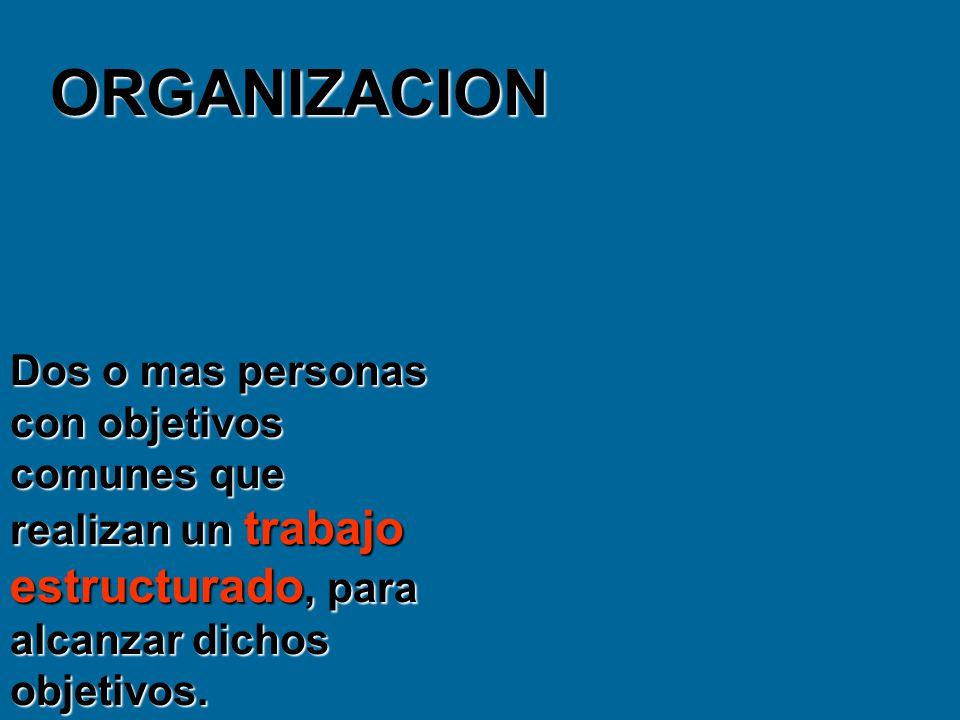 ORGANIZACION Dos o mas personas con objetivos comunes que realizan un trabajo estructurado, para alcanzar dichos objetivos.