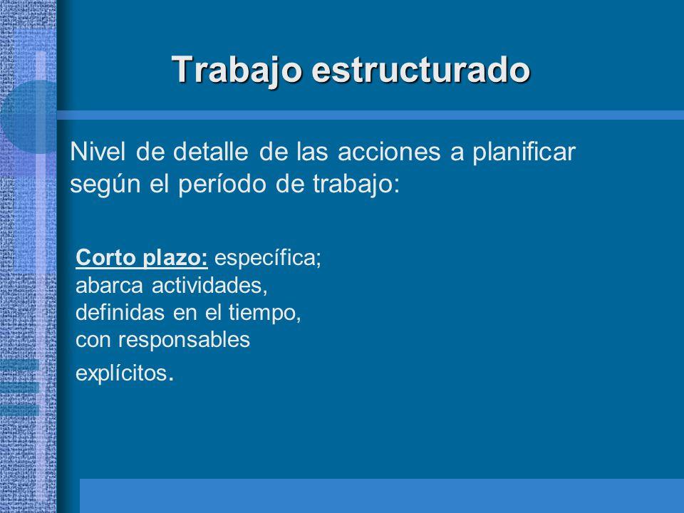 Nivel de detalle de las acciones a planificar según el período de trabajo: Corto plazo: específica; abarca actividades, definidas en el tiempo, con re