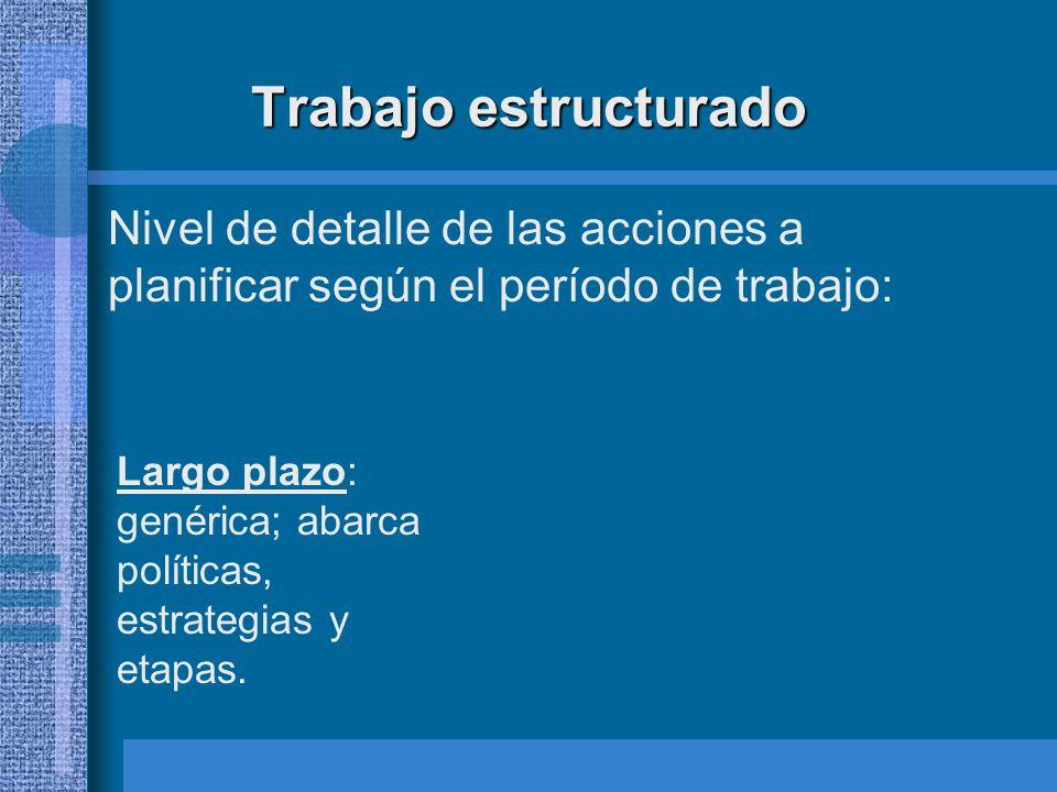 Nivel de detalle de las acciones a planificar según el período de trabajo: Largo plazo: genérica; abarca políticas, estrategias y etapas. Trabajo estr