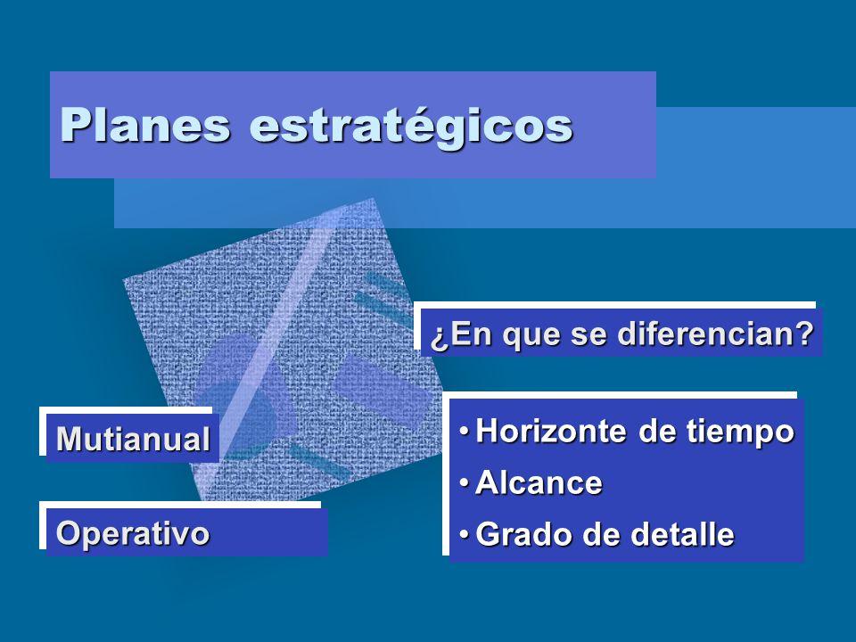 Planes estratégicos MutianualMutianual OperativoOperativo ¿En que se diferencian? Horizonte de tiempoHorizonte de tiempo AlcanceAlcance Grado de detal