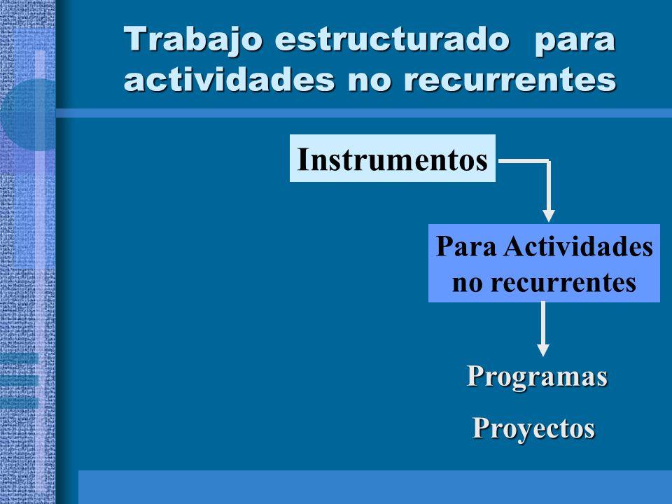 Trabajo estructurado para actividades no recurrentes Instrumentos Para Actividades no recurrentes Programas Proyectos