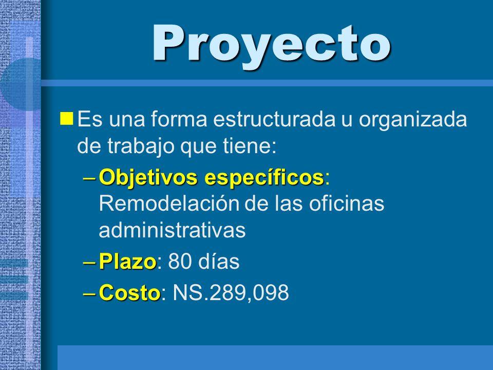 Proyecto Es una forma estructurada u organizada de trabajo que tiene: –Objetivos específicos –Objetivos específicos: Remodelación de las oficinas admi