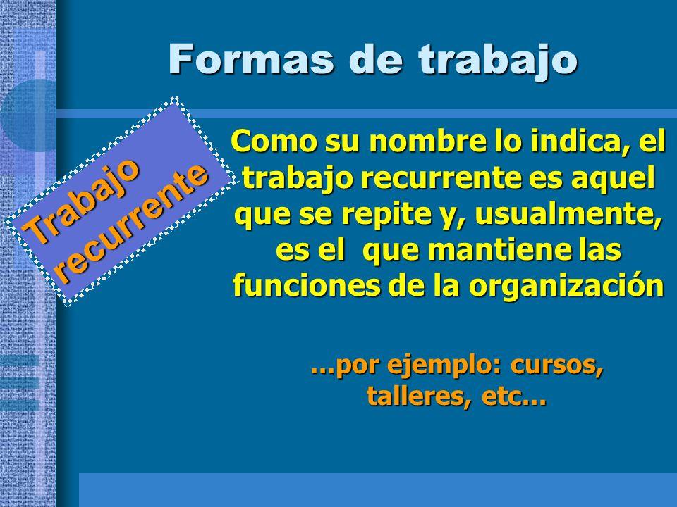 Formas de trabajo Como su nombre lo indica, el trabajo recurrente es aquel que se repite y, usualmente, es el que mantiene las funciones de la organiz