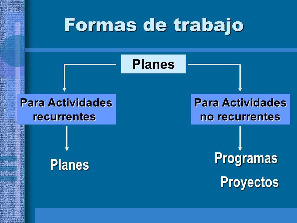 Formas de trabajo Planes Para Actividades recurrentes no recurrentes no recurrentes Planes Programas Proyectos
