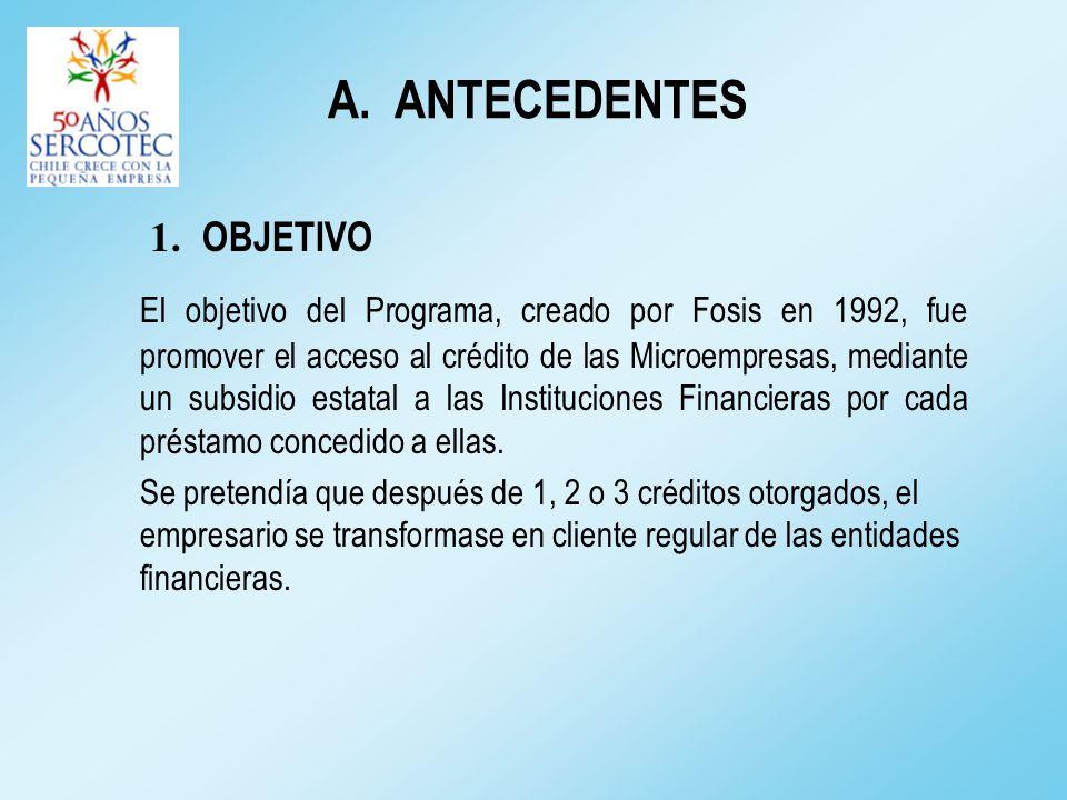 A. ANTECEDENTES 1.
